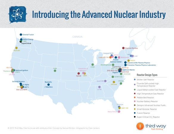 Introducing_the_Advanced_Nuclear_Industry